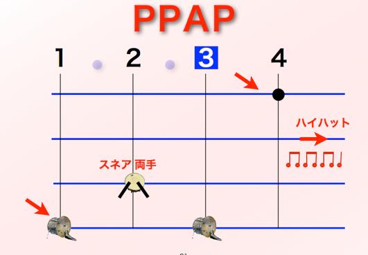 ピコ太郎のポチポチ版 大人気!
